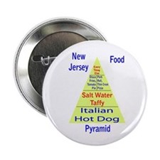 """New Jersey Food Pyramid 2.25"""" Button"""