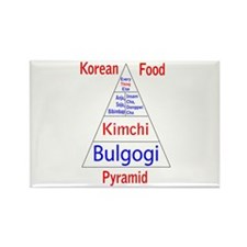 Korean Food Pyramid Rectangle Magnet
