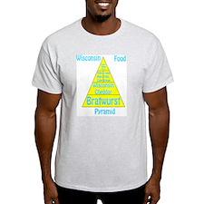 Wisconsin Food Pyramid T-Shirt