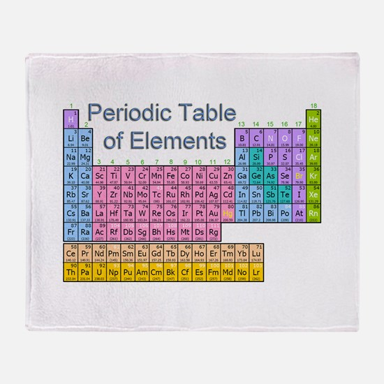 Table of Elements Throw Blanket