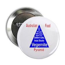 "Australian Food Pyramid 2.25"" Button"