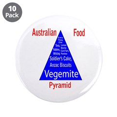 "Australian Food Pyramid 3.5"" Button (10 pack)"