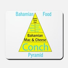 Bahamian Food Pyramid Mousepad