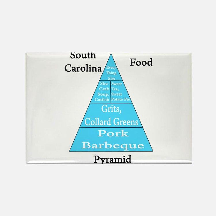 South Carolina Food Pyramid Rectangle Magnet (10 p