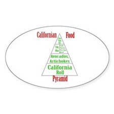 Californian Food Pyramid Decal