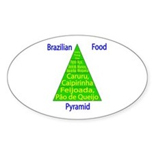 Brazilian Food Pyramid Decal