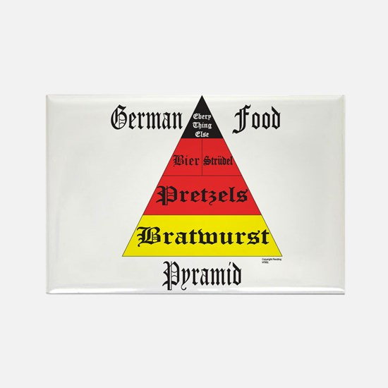German Food Pyramid Rectangle Magnet