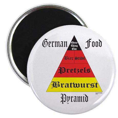 German Food Magnet