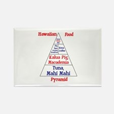 Hawaiian Food Pyramid Rectangle Magnet