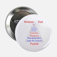 """Honduran Food Pyramid 2.25"""" Button"""