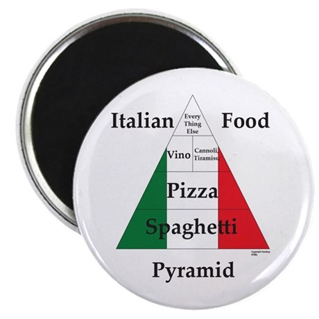 Italian Food Pyramid Magnet