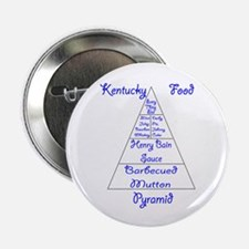 "Kentucky Food Pyramid 2.25"" Button"