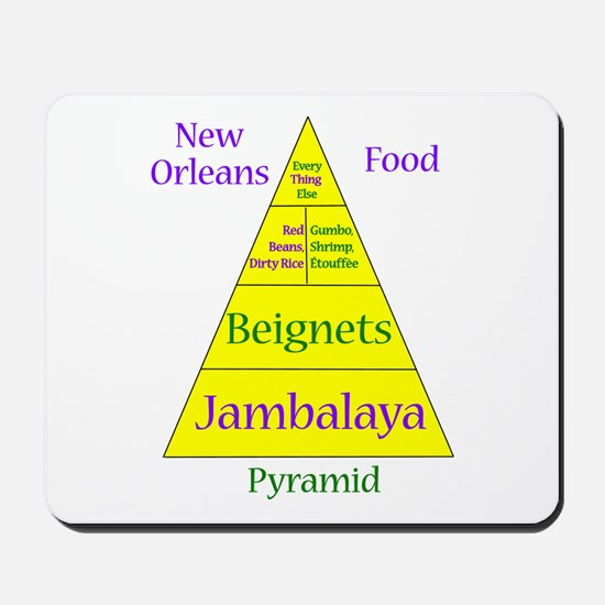 New Orleans Food Pyramid Mousepad