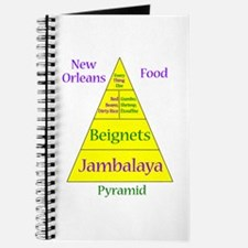 New Orleans Food Pyramid Journal