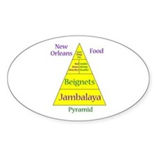 New Orleans Food Pyramid Decal