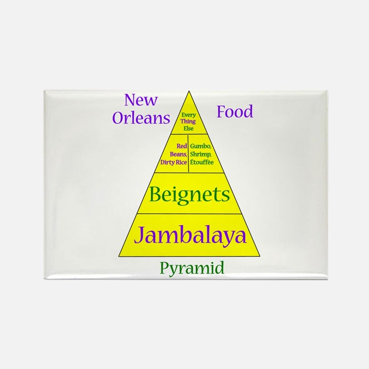 New Orleans Food Pyramid Rectangle Magnet