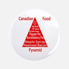 "Canadian Food Pyramid 3.5"" Button"