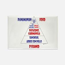 Panamanian Food Pyramid Rectangle Magnet