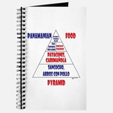Panamanian Food Pyramid Journal