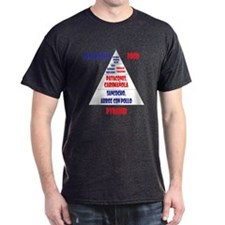 Panamanian Food Pyramid T-Shirt