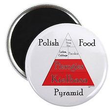 Polish Food Pyramid Magnet