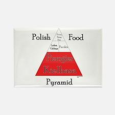 Polish Food Pyramid Rectangle Magnet