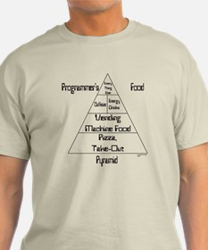 Programmer's Food Pyramid T-Shirt