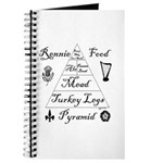 Rennie Food Pyramid Journal