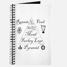 Rennie Food Pyramid Journal