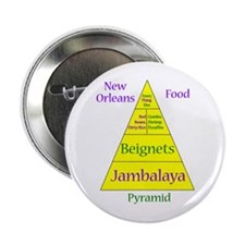 "New Orleans Food Pyramid 2.25"" Button"