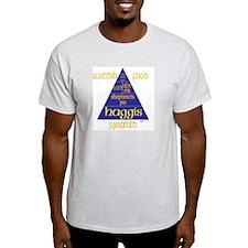 Scottish Food Pyramid T-Shirt