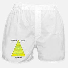 Swedish Food Pyramid Boxer Shorts