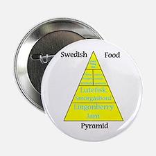 "Swedish Food Pyramid 2.25"" Button"