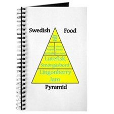 Swedish Food Pyramid Journal