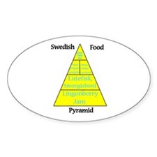 Swedish Food Pyramid Decal