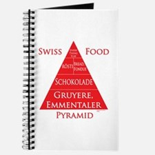 Swiss Food Pyramid Journal