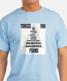 Tennessee Food Pyramid T-Shirt