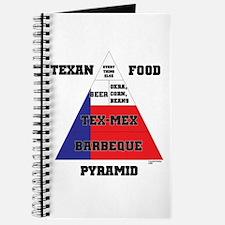 Texan Food Pyramid Journal