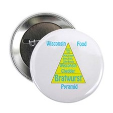 "Wisconsin Food Pyramid 2.25"" Button (10 pack)"