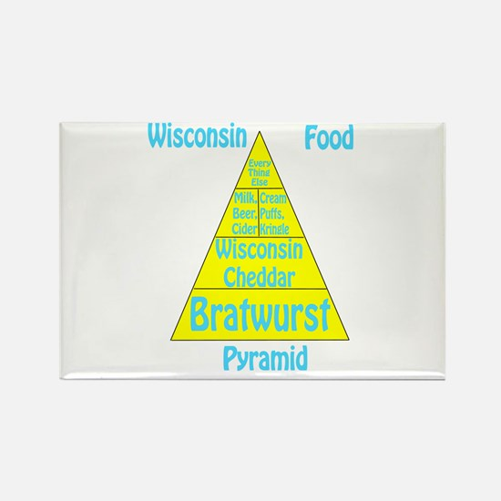 Wisconsin Food Pyramid Rectangle Magnet