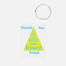 Wisconsin Food Pyramid Keychains
