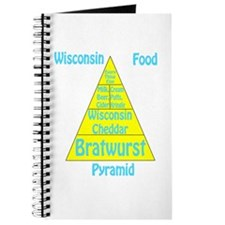 Wisconsin Food Pyramid Journal