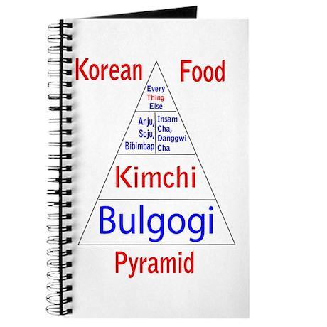 Korean Food Pyramid Journal