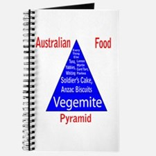 Australian Food Pyramid Journal