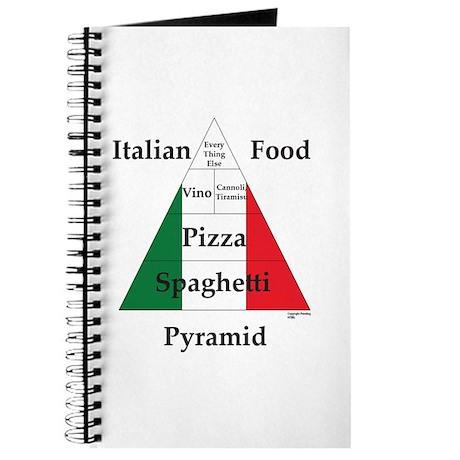 Italian Food Pyramid Journal