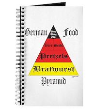 German Food Pyramid Journal
