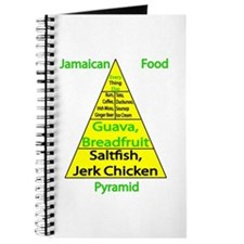 Jamaican Food Pyramid Journal
