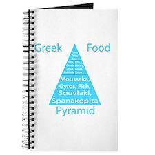 Greek Food Pyramid Journal