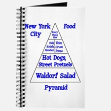 New York City Food Pyramid Journal