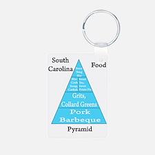 S. Carolina Food PyramidKeychains